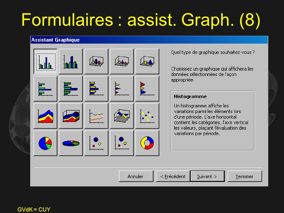 Formulaires : assist. Graph. (8)