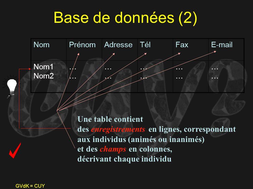 Base de données (2) Nom. Prénom. Adresse. Tél. Fax. E-mail. Nom1 Nom2. … … Une table contient des enregistrements en lignes, correspondant.