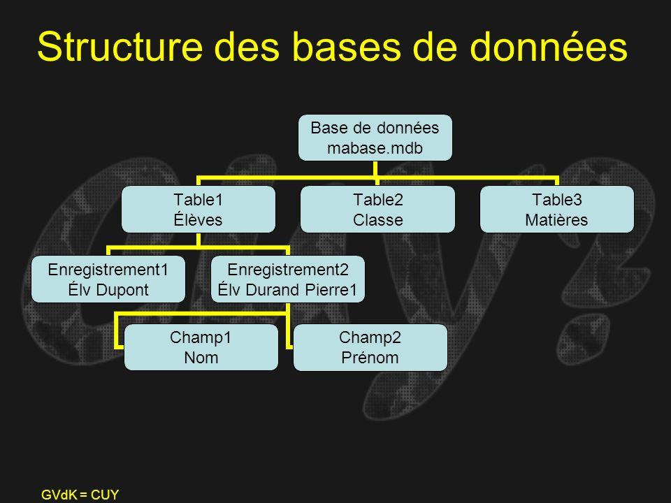 Structure des bases de données