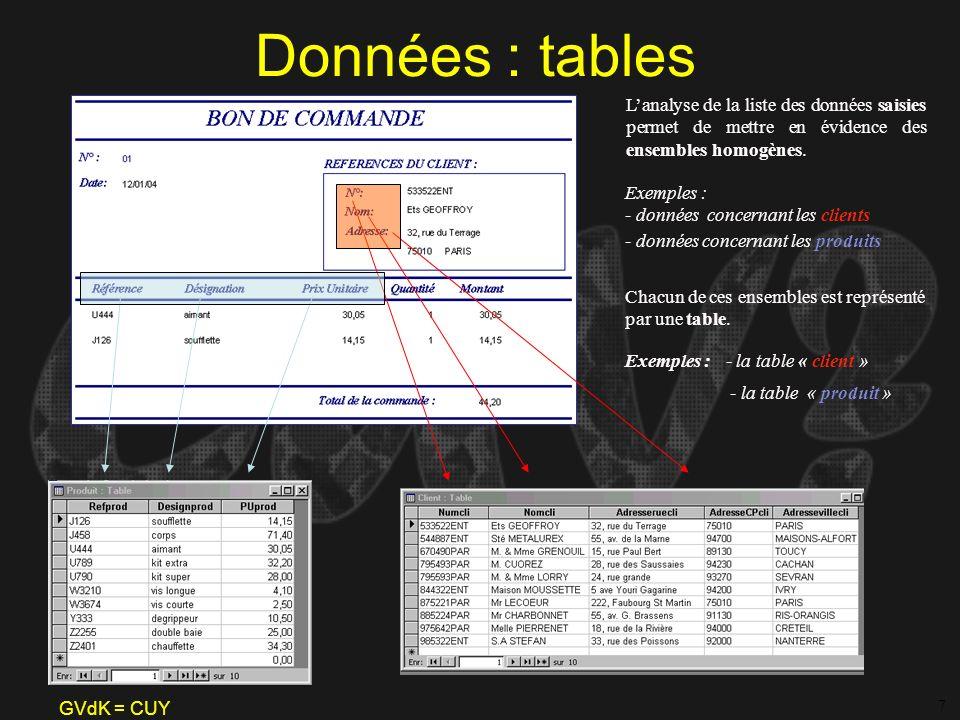 Données : tables L'analyse de la liste des données saisies permet de mettre en évidence des ensembles homogènes.
