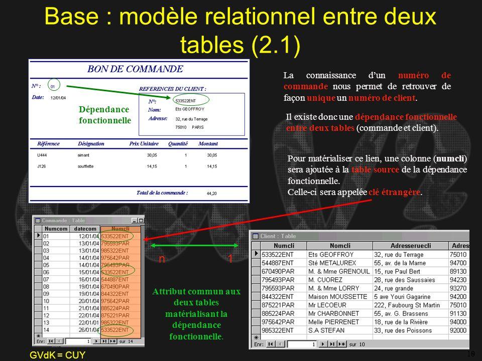 Base : modèle relationnel entre deux tables (2.1)