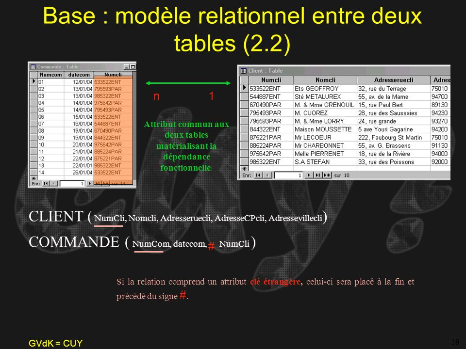 Base : modèle relationnel entre deux tables (2.2)