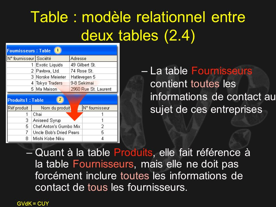 Table : modèle relationnel entre deux tables (2.4)