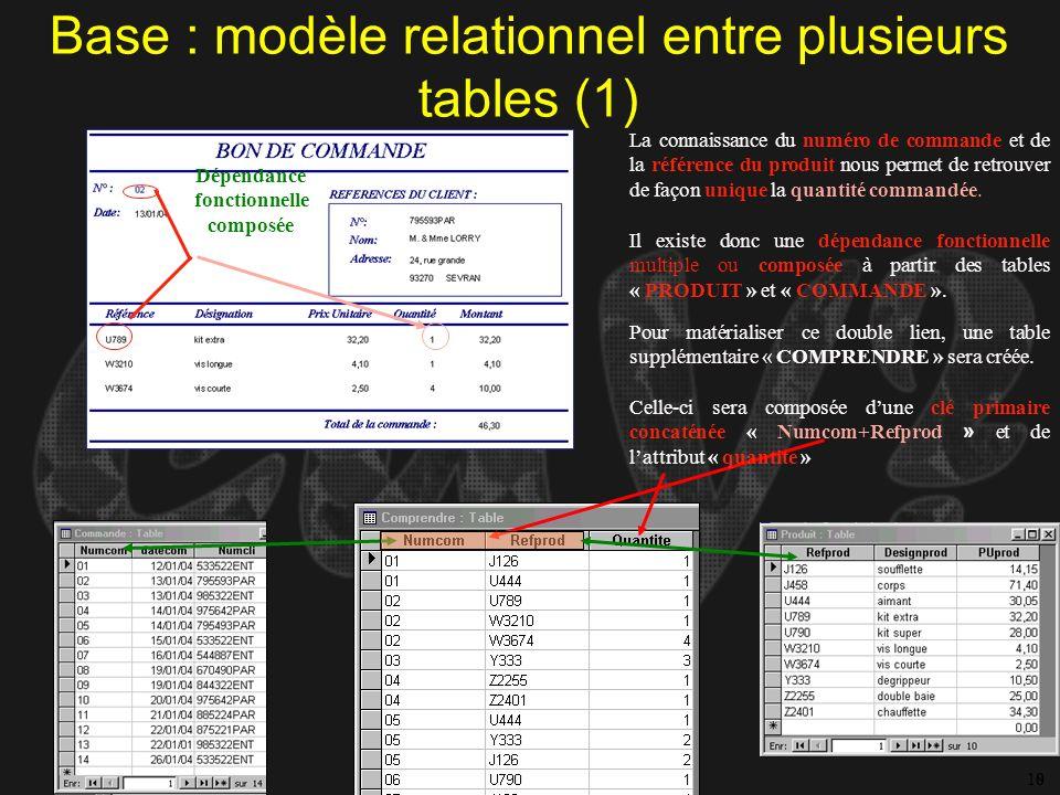 Base : modèle relationnel entre plusieurs tables (1)