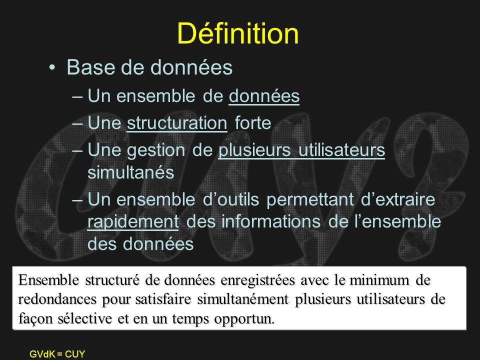 Définition Base de données Un ensemble de données