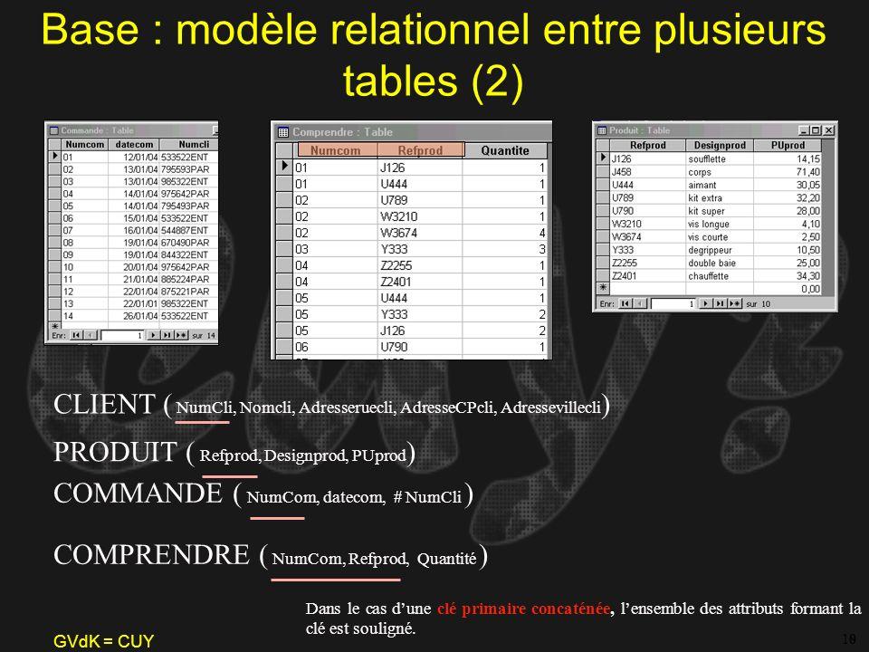 Base : modèle relationnel entre plusieurs tables (2)