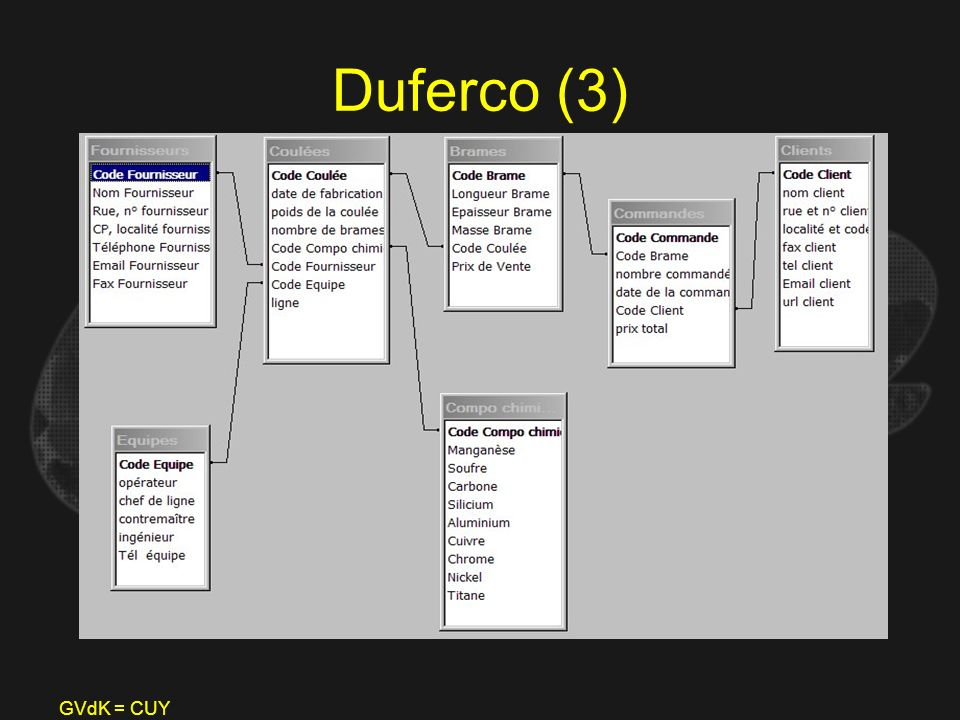 Duferco (3) GVdK = CUY