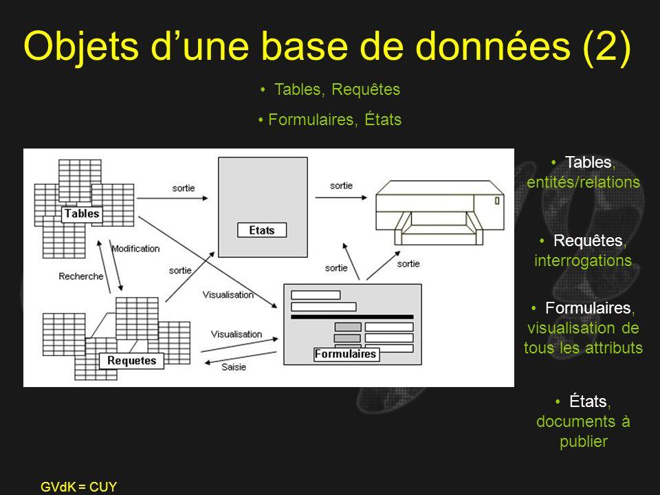 Objets d'une base de données (2)