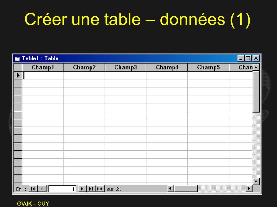 Créer une table – données (1)
