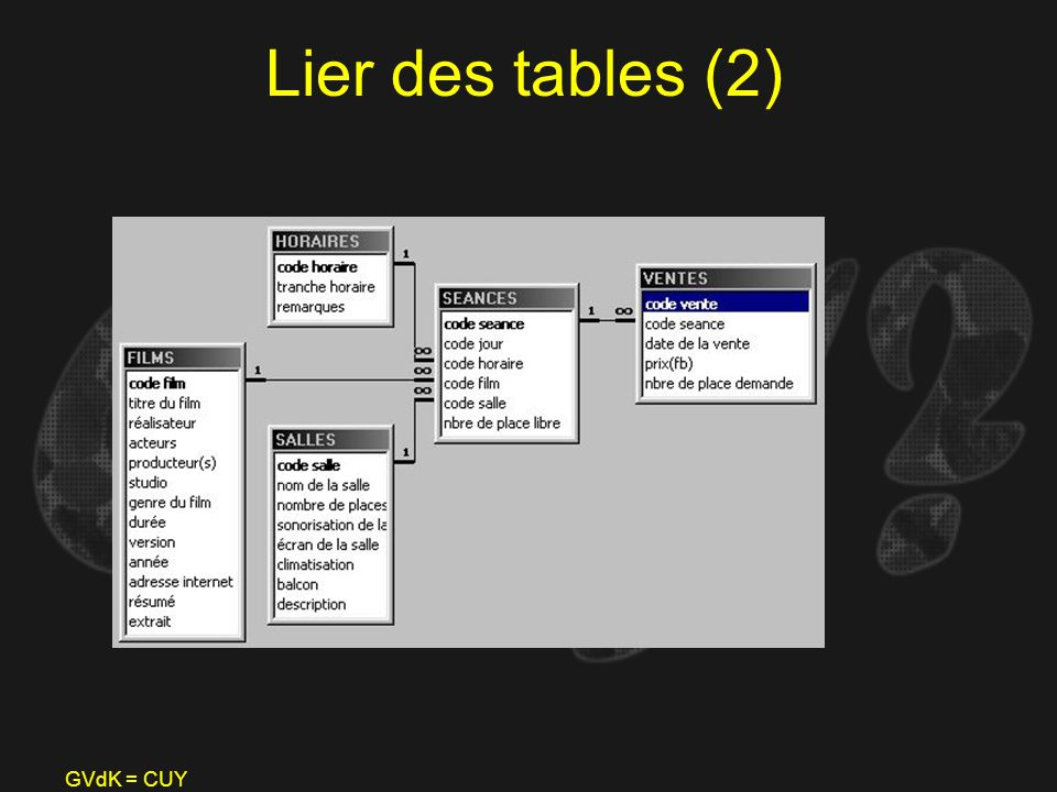 Lier des tables (2) GVdK = CUY