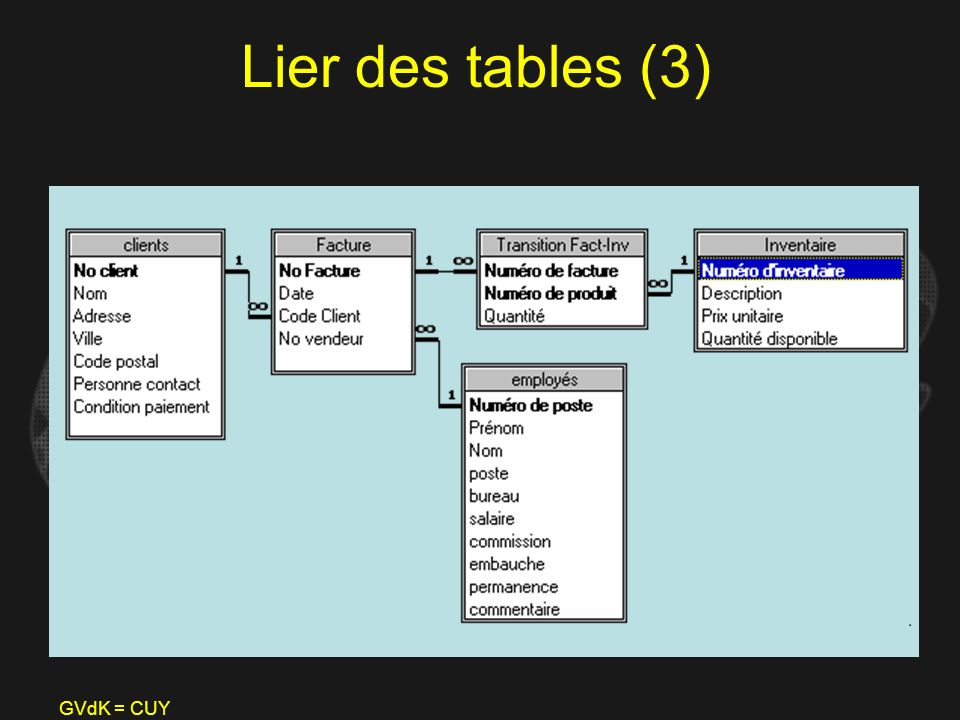 Lier des tables (3) GVdK = CUY