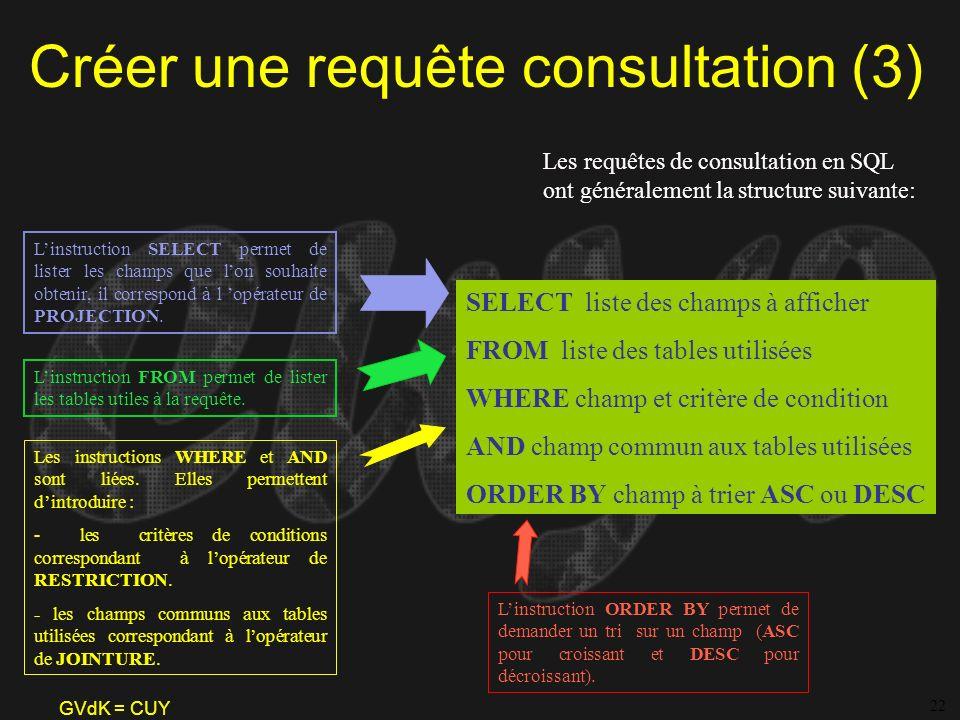 Créer une requête consultation (3)