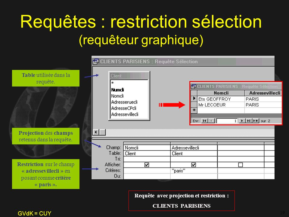 Requête avec projection et restriction :