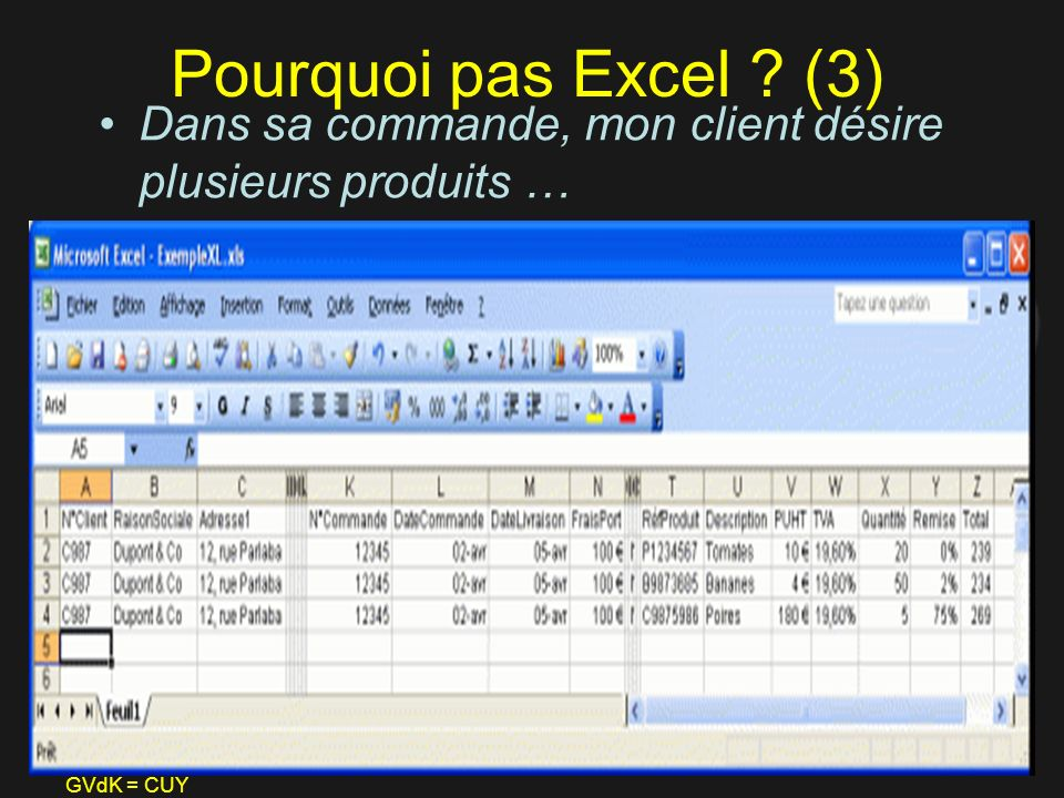 Pourquoi pas Excel (3) Dans sa commande, mon client désire plusieurs produits … GVdK = CUY