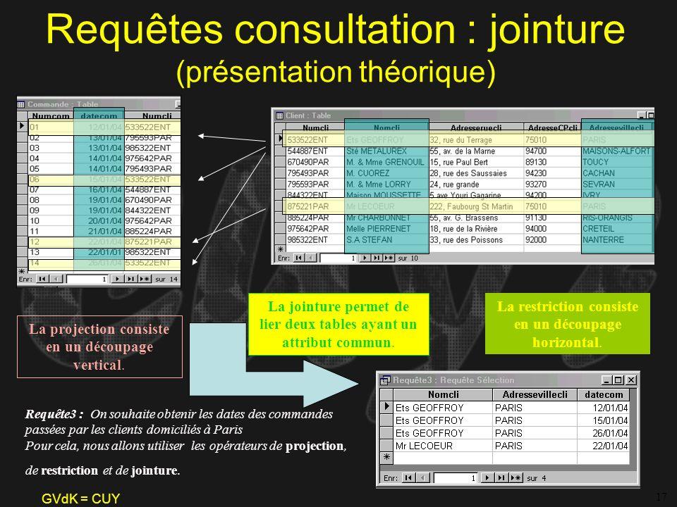 Requêtes consultation : jointure (présentation théorique)