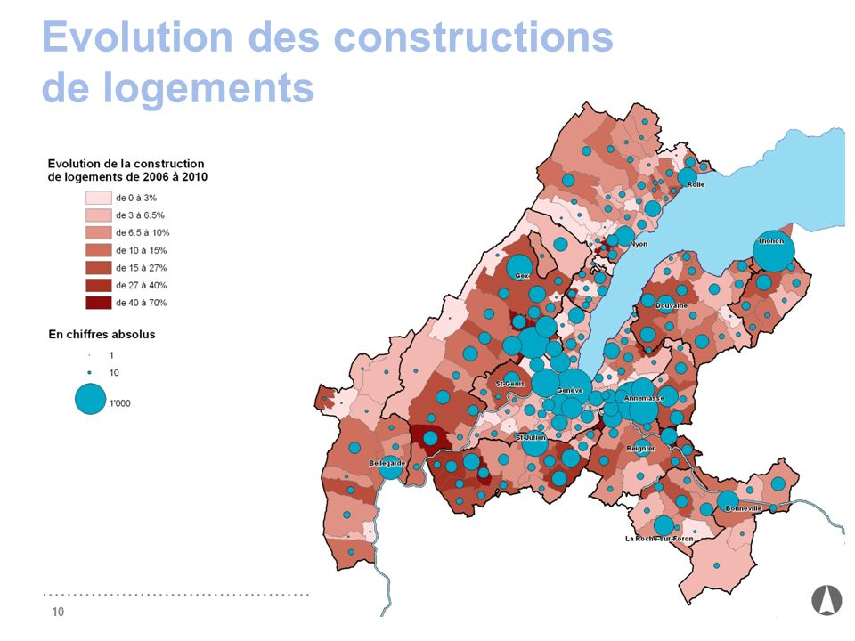 Evolution des constructions de logements