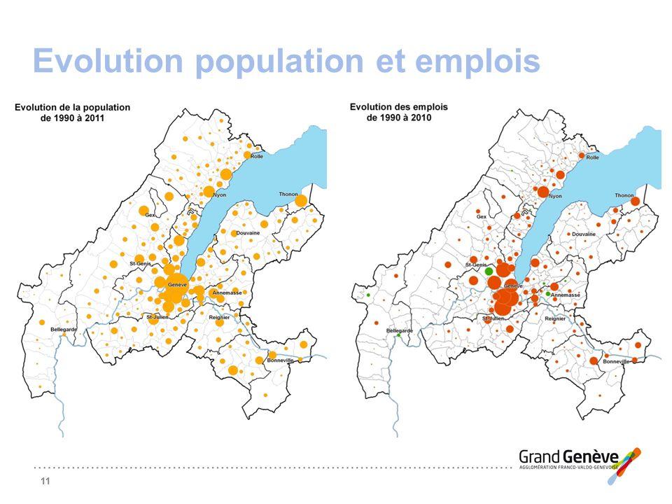 Evolution population et emplois