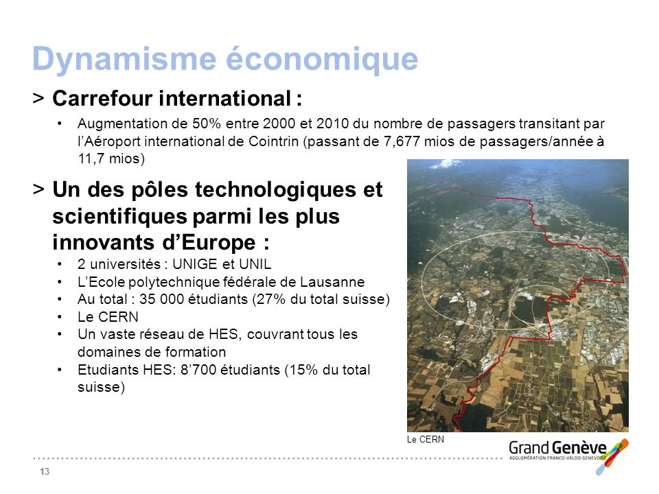 Dynamisme économique Carrefour international :