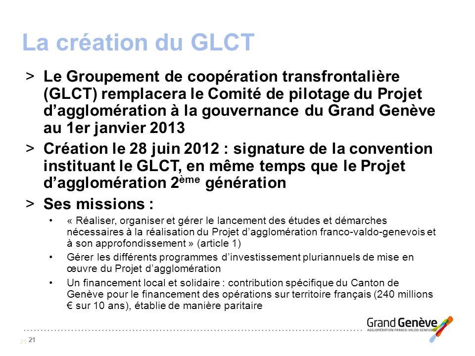 La création du GLCT