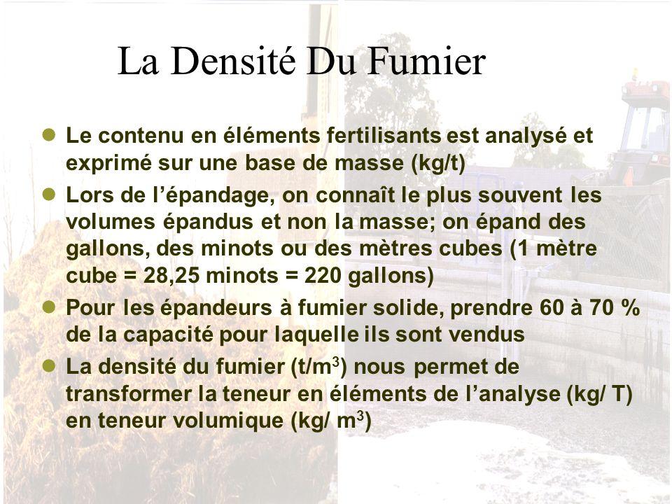 La Densité Du FumierLe contenu en éléments fertilisants est analysé et exprimé sur une base de masse (kg/t)