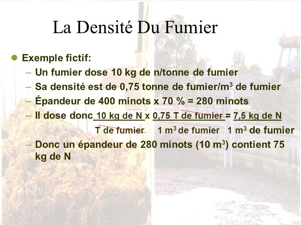 La Densité Du Fumier Exemple fictif: