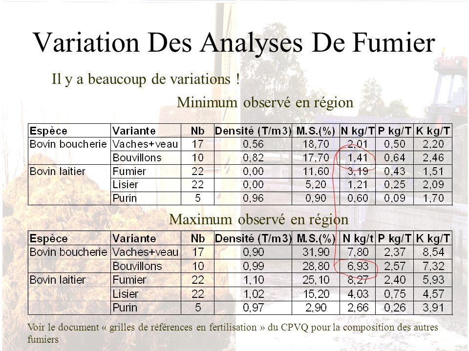 Variation Des Analyses De Fumier