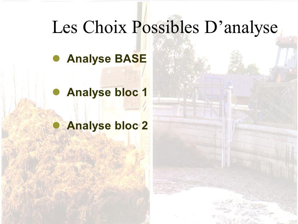 Les Choix Possibles D'analyse