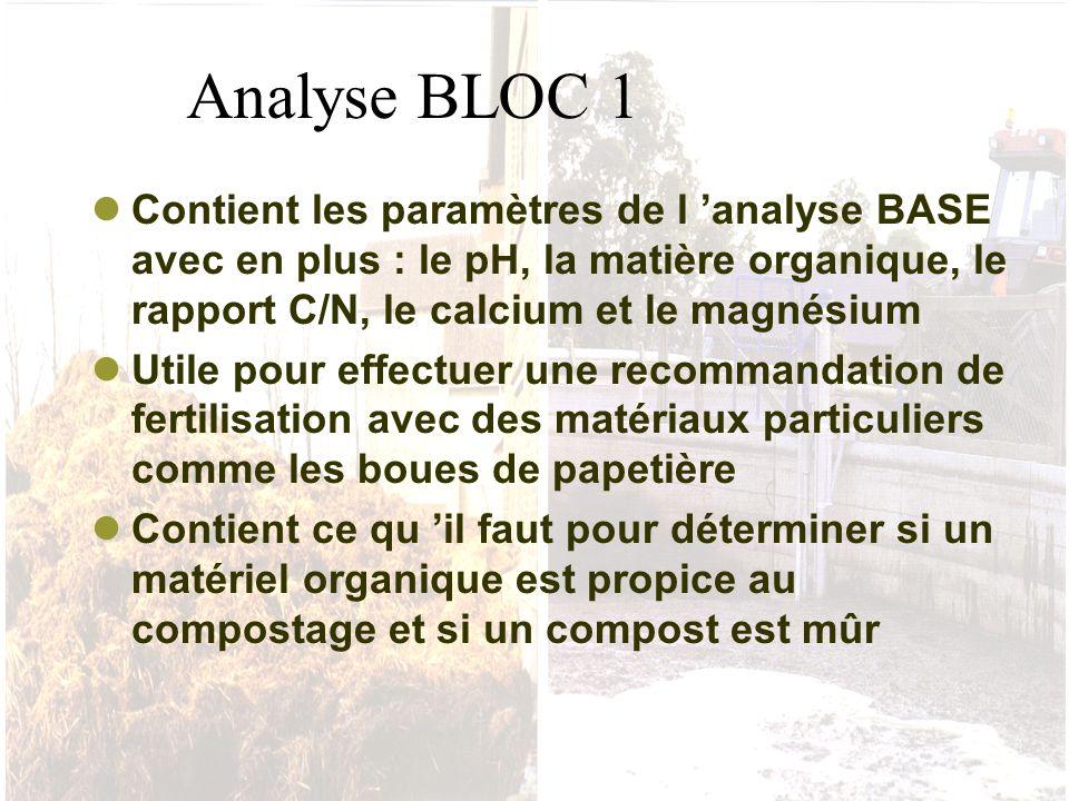 Analyse BLOC 1Contient les paramètres de l 'analyse BASE avec en plus : le pH, la matière organique, le rapport C/N, le calcium et le magnésium.
