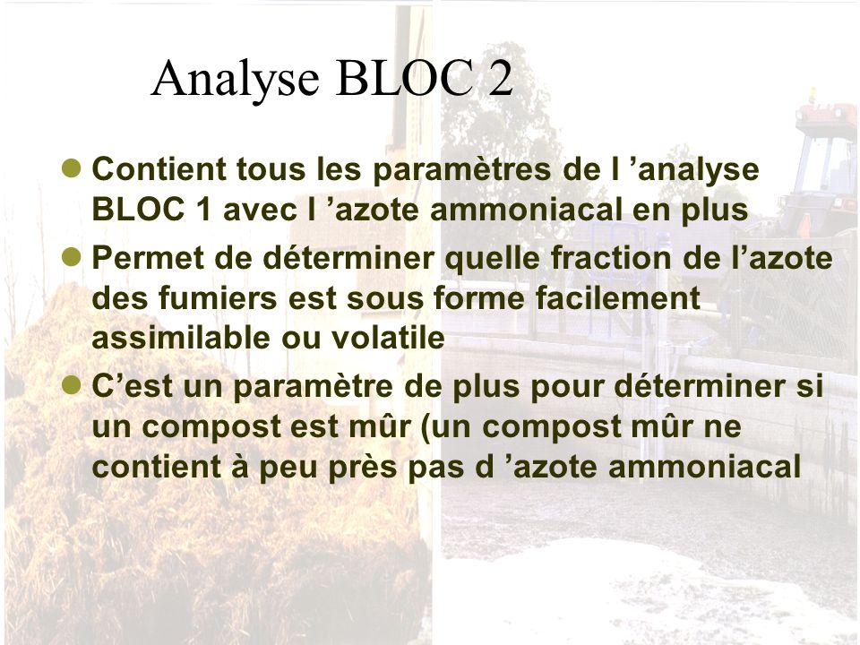 Analyse BLOC 2 Contient tous les paramètres de l 'analyse BLOC 1 avec l 'azote ammoniacal en plus.