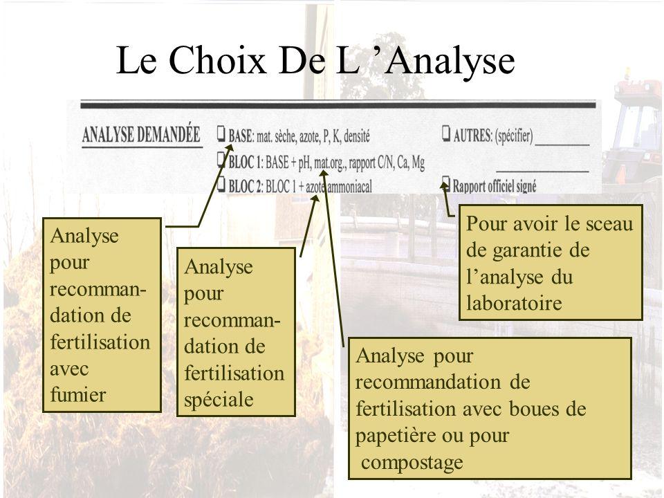 Le Choix De L 'AnalysePour avoir le sceau de garantie de l'analyse du laboratoire. Analyse pour recomman-dation de fertilisation avec fumier.