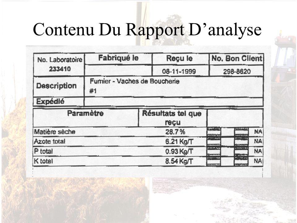 Contenu Du Rapport D'analyse