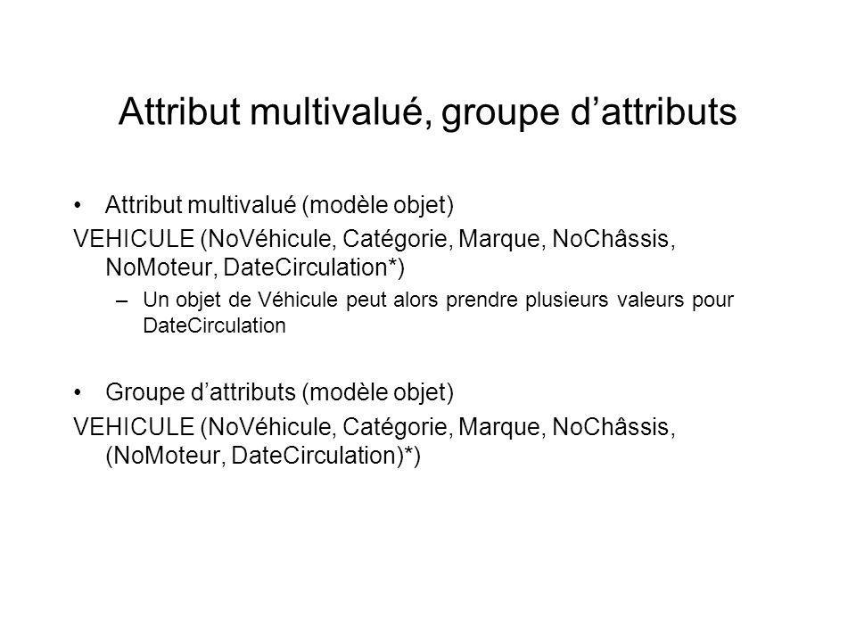 Attribut multivalué, groupe d'attributs
