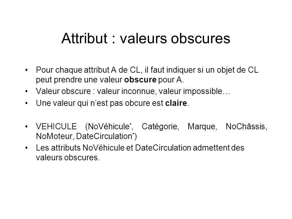Attribut : valeurs obscures