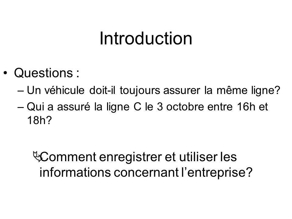 Introduction Questions :