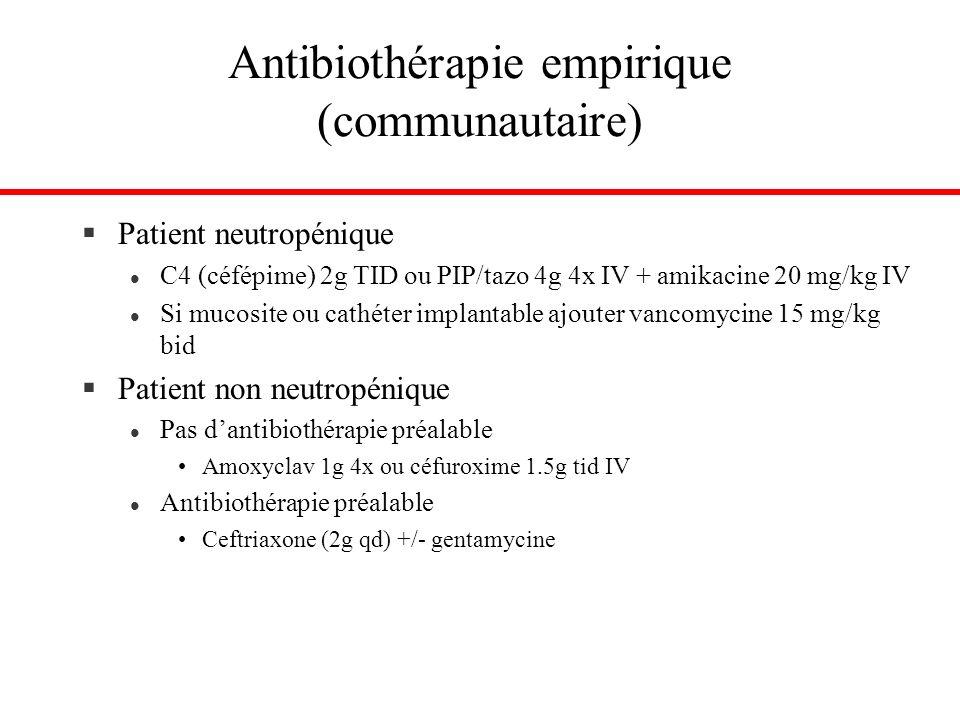 Antibiothérapie empirique (communautaire)