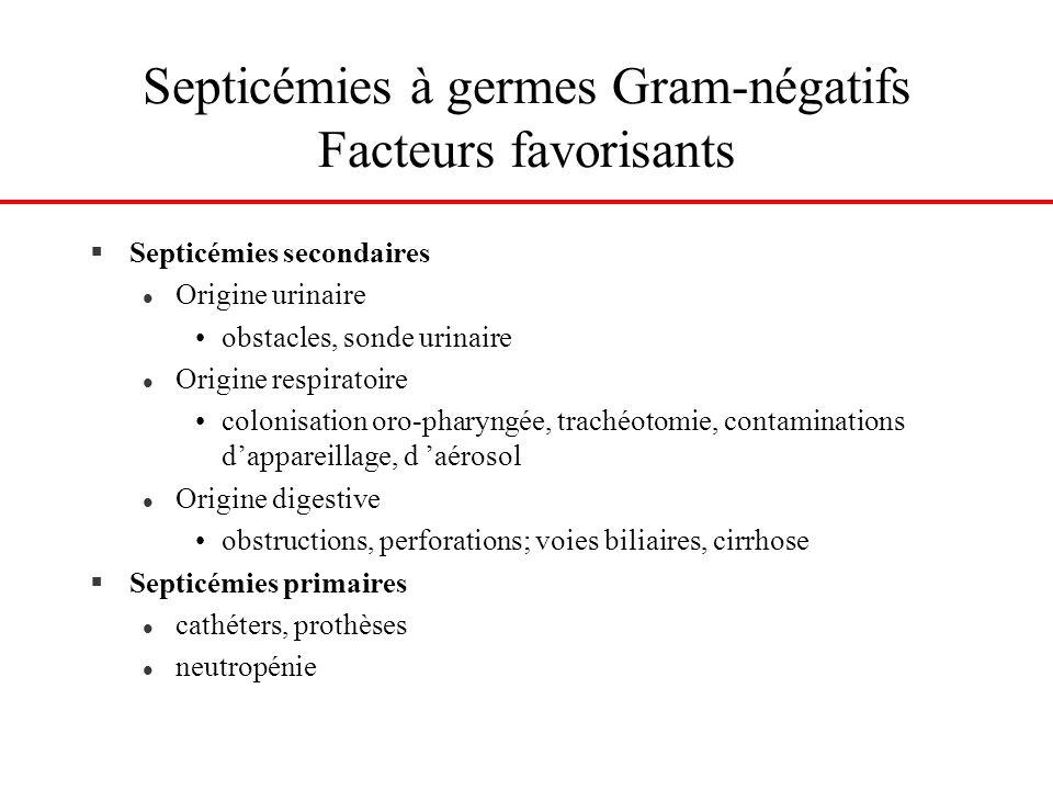 Septicémies à germes Gram-négatifs Facteurs favorisants