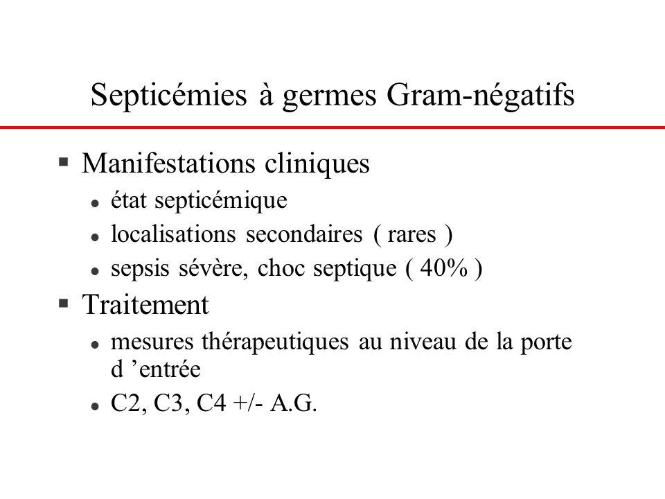 Septicémies à germes Gram-négatifs