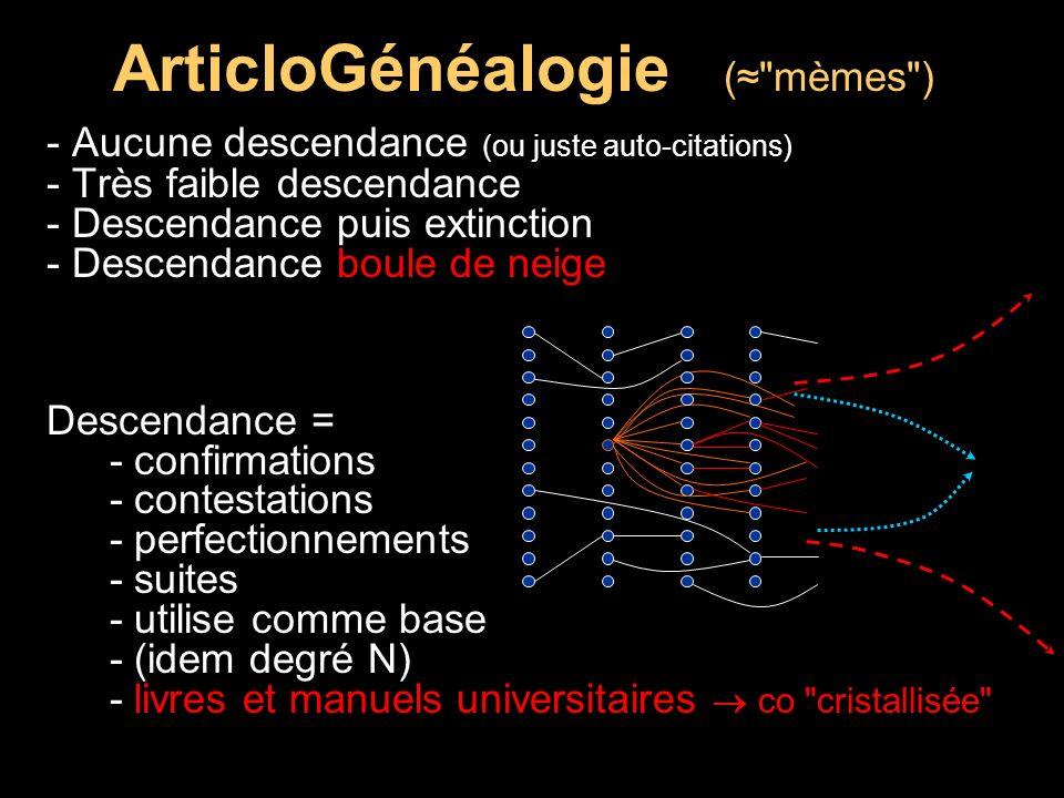 ArticloGénéalogie (≈ mèmes )