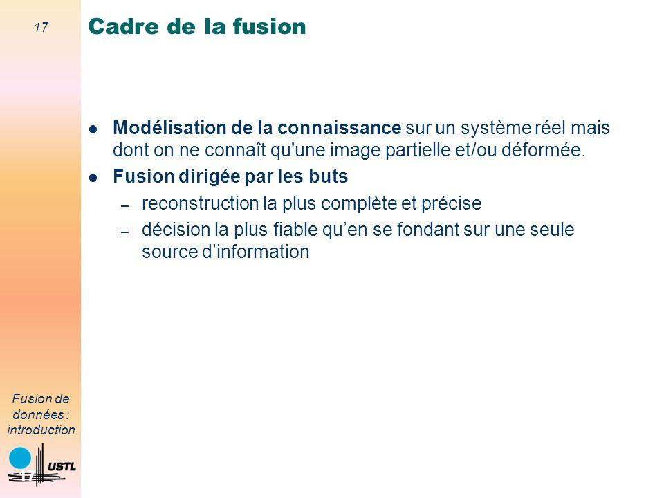Cadre de la fusion Modélisation de la connaissance sur un système réel mais dont on ne connaît qu une image partielle et/ou déformée.