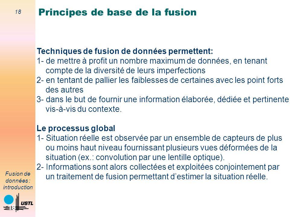 Principes de base de la fusion