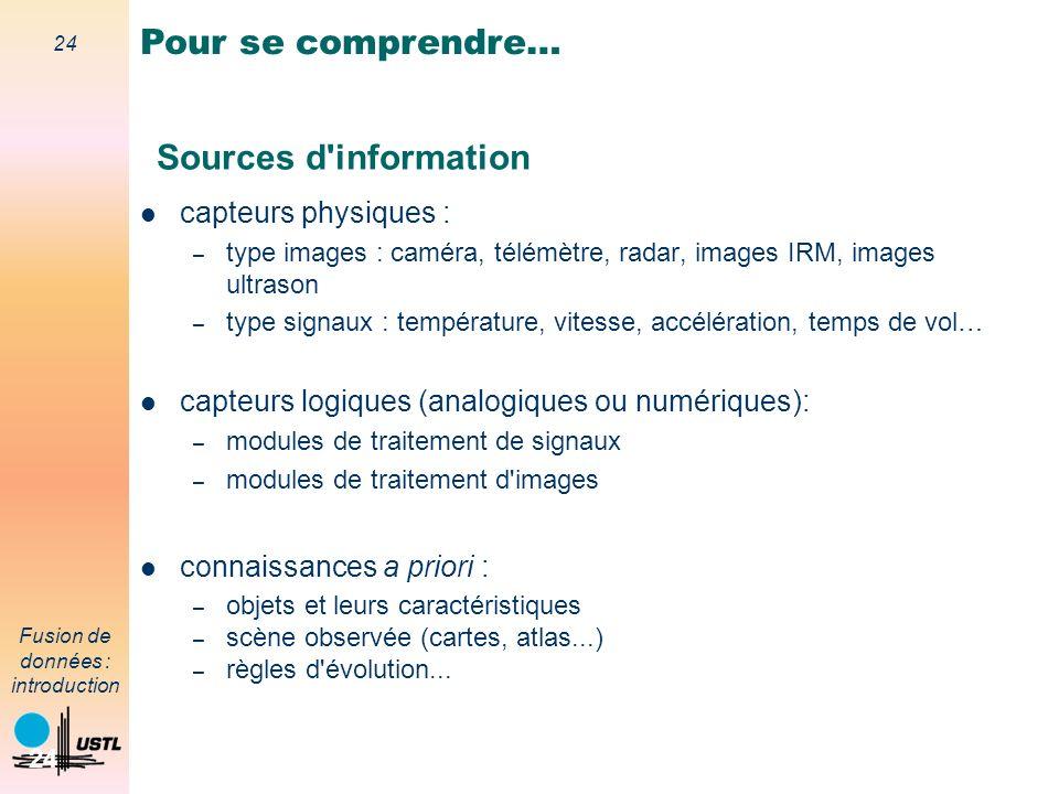 Pour se comprendre… Sources d information capteurs physiques :