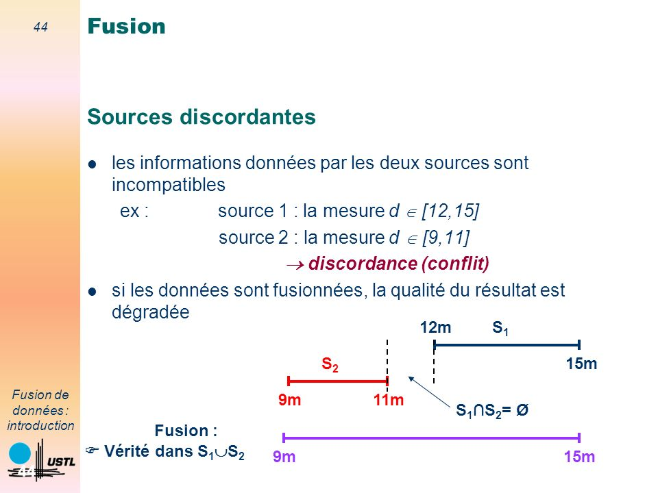 Fusion Sources discordantes