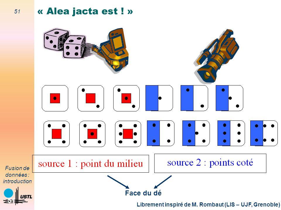 « Alea jacta est ! » Face du dé