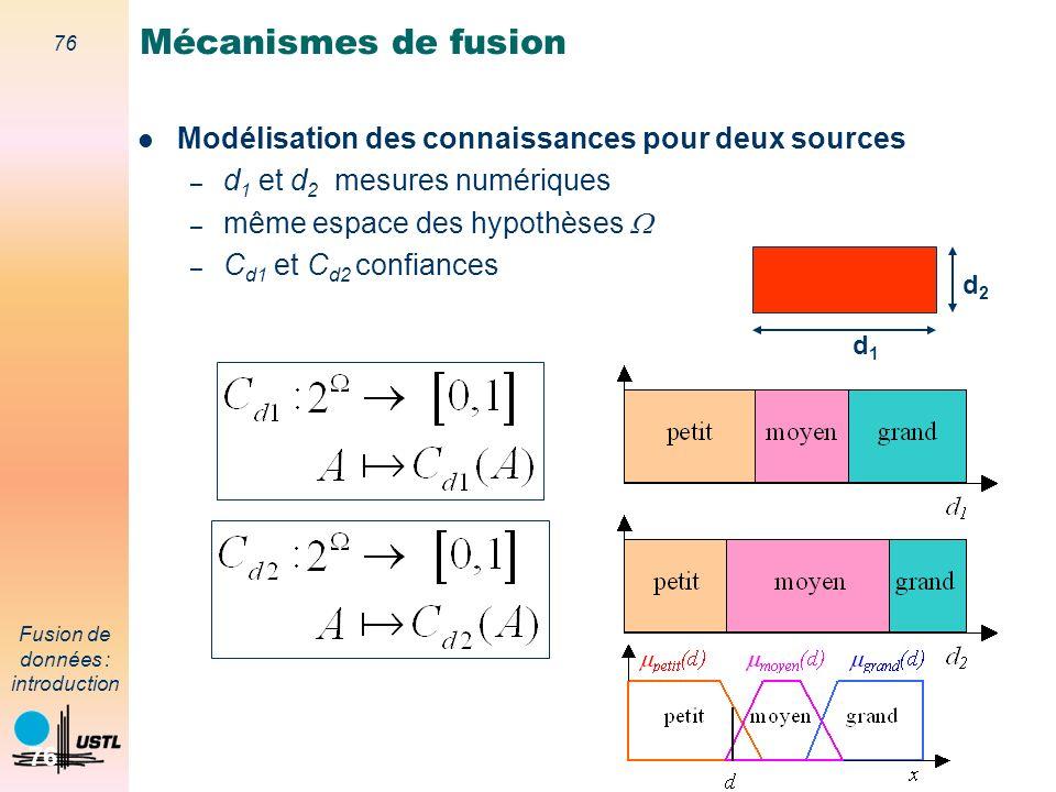 Mécanismes de fusion Modélisation des connaissances pour deux sources