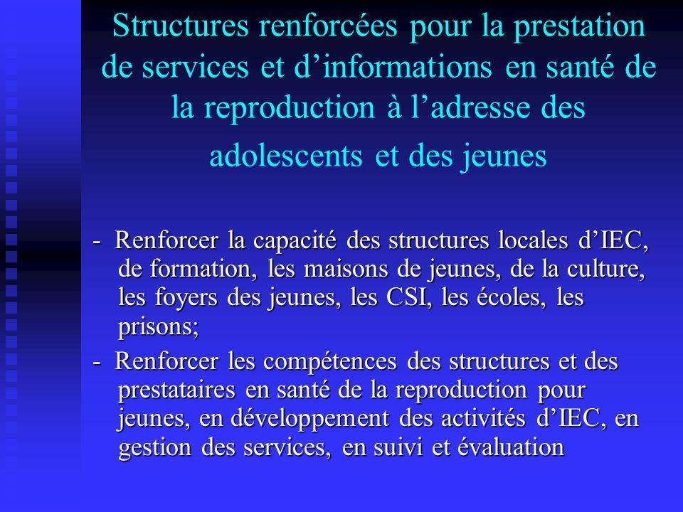 Structures renforcées pour la prestation de services et d'informations en santé de la reproduction à l'adresse des adolescents et des jeunes