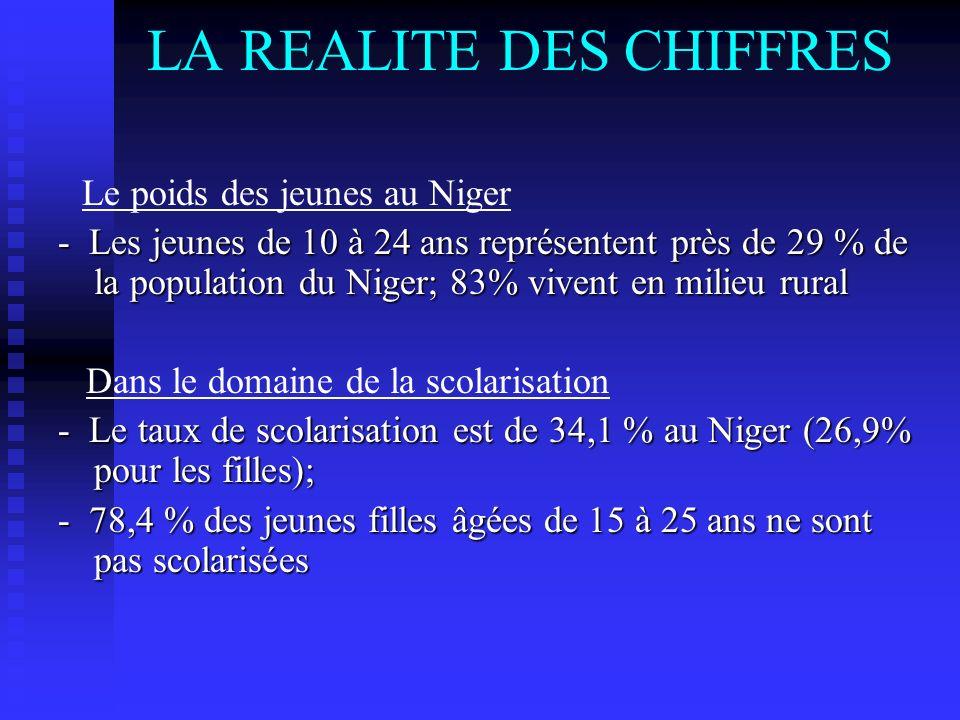 LA REALITE DES CHIFFRES