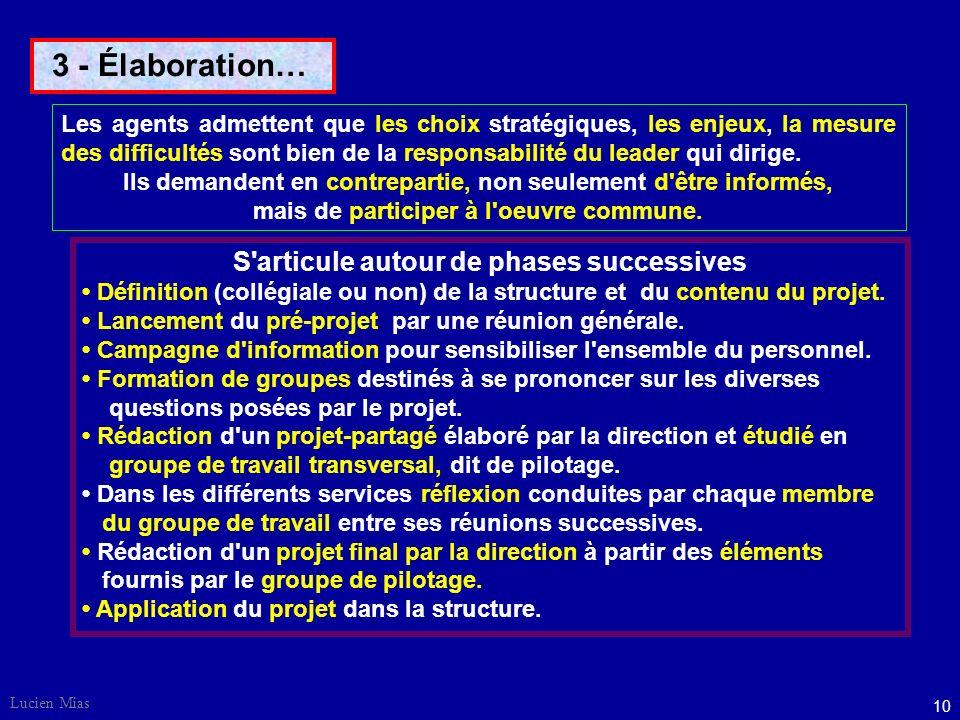 3 - Élaboration… S articule autour de phases successives