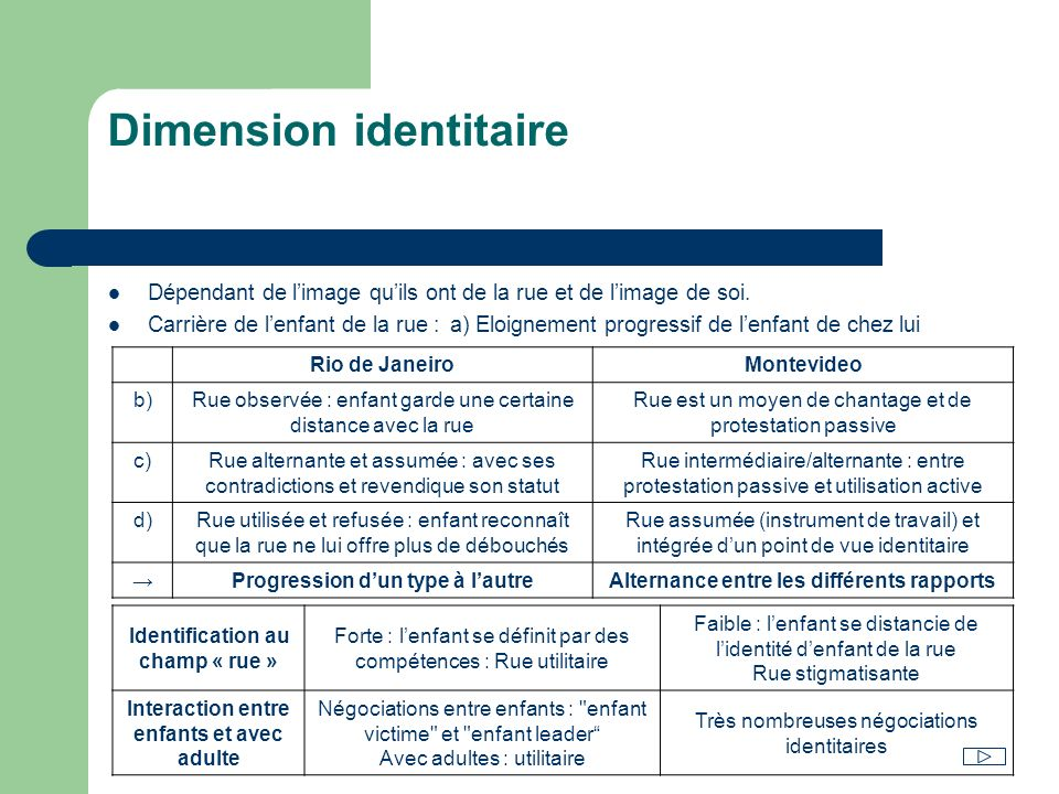 Dimension identitaire