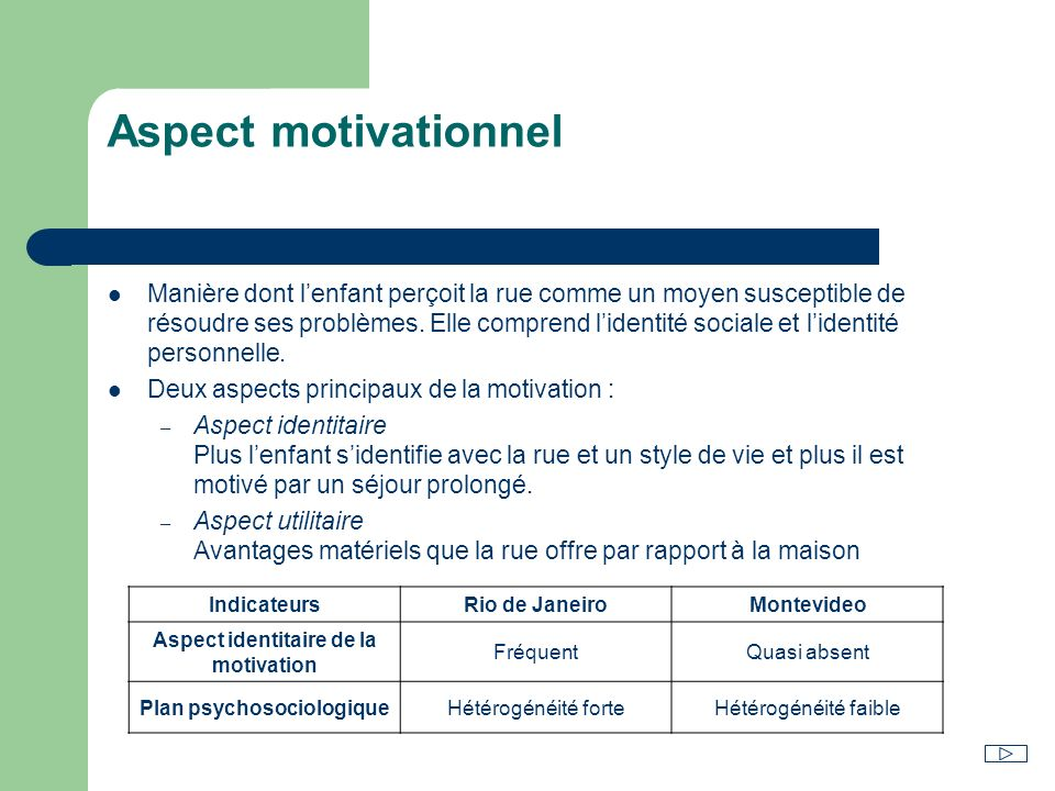 Aspect identitaire de la motivation Plan psychosociologique