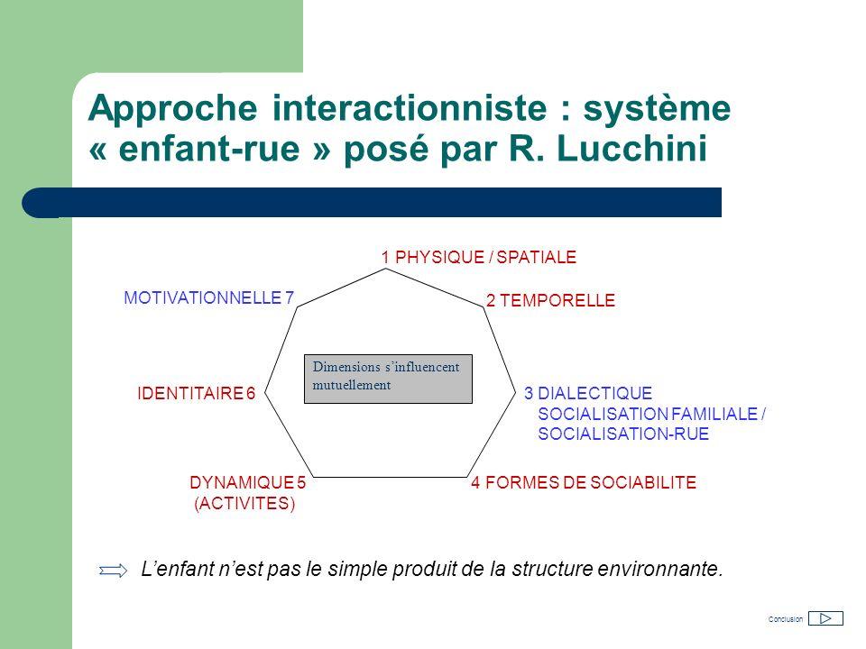 Approche interactionniste : système « enfant-rue » posé par R. Lucchini